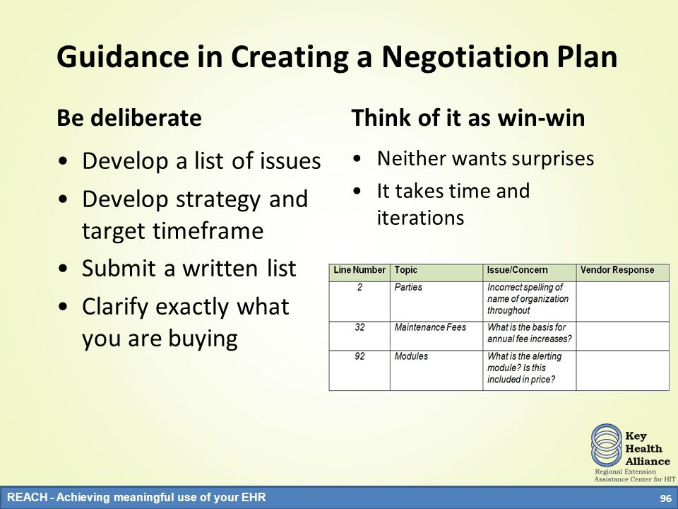 Guidance in Creating a Negotiation Plan