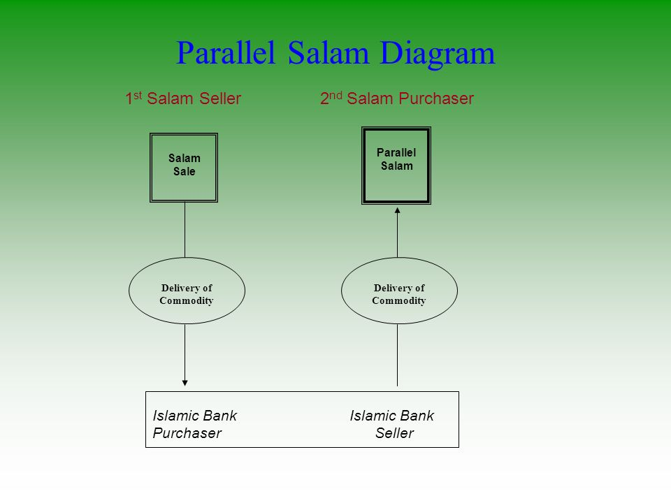 Parallel Salam Diagram