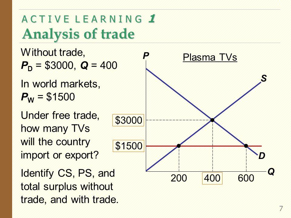 A C T I V E L E A R N I N G 1 Analysis of trade