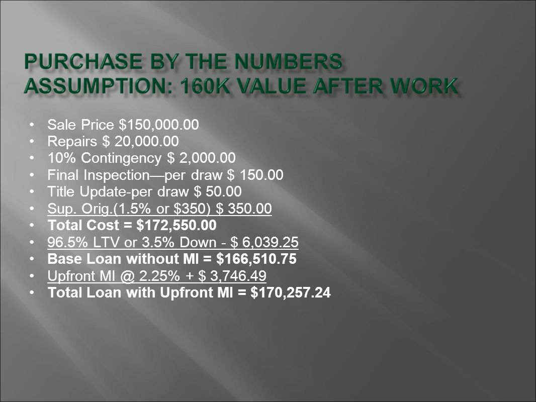 Sale Price $150,000.00 Repairs $ 20,000.00. 10% Contingency $ 2,000.00. Final Inspection—per draw $ 150.00.