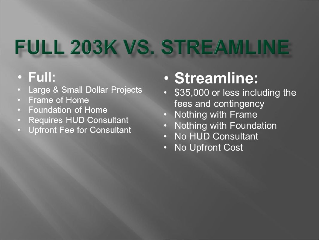 Streamline: Full: $35,000 or less including the fees and contingency