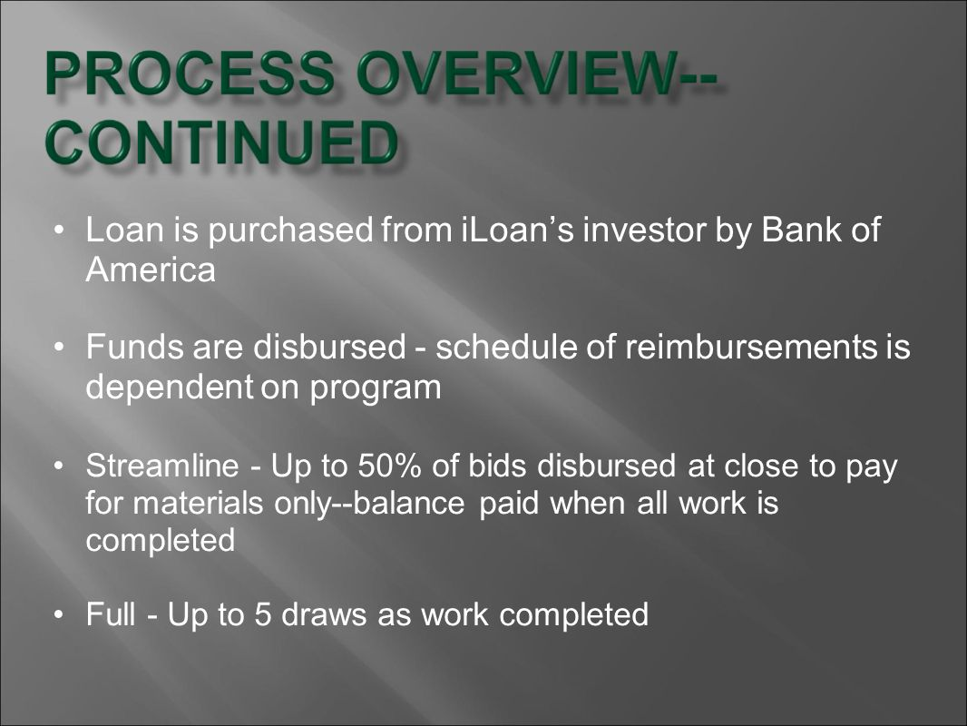Loan is purchased from iLoan's investor by Bank of America