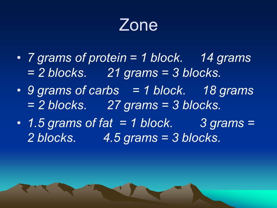Zone 7 grams of protein = 1 block. 14 grams = 2 blocks. 21 grams = 3 blocks.