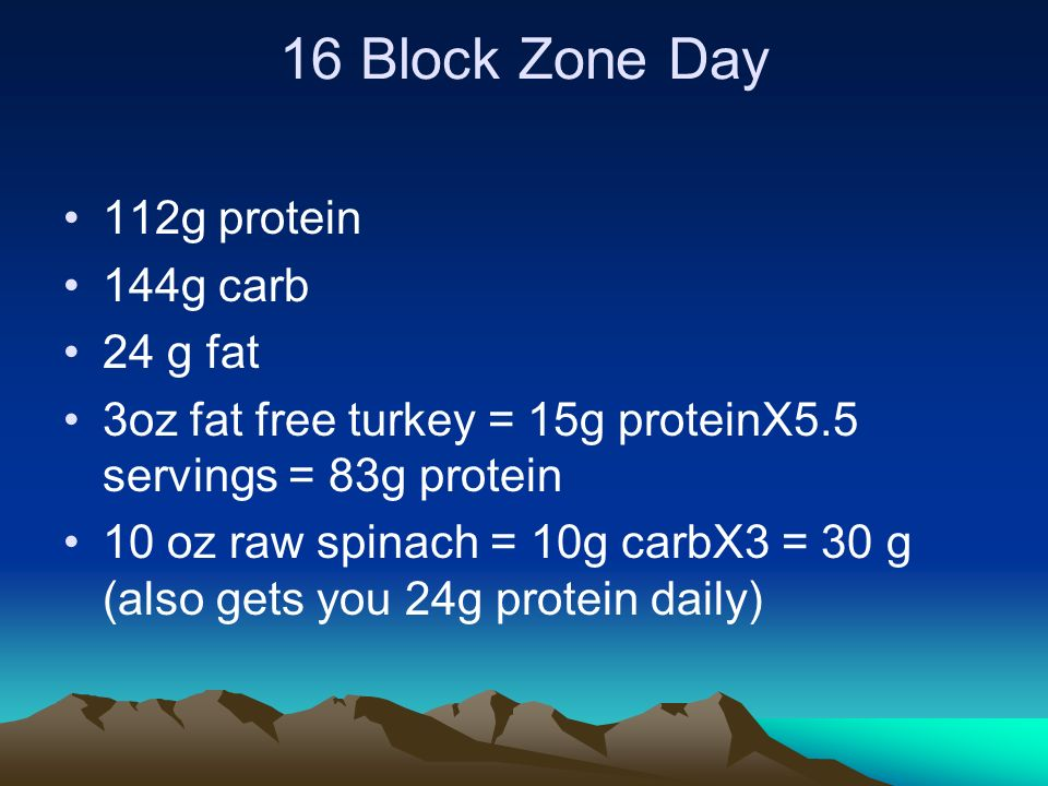 16 Block Zone Day 112g protein 144g carb 24 g fat