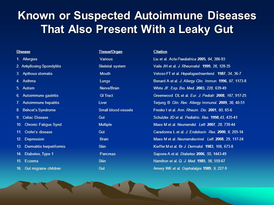 Known or Suspected Autoimmune Diseases That Also Present With a Leaky Gut