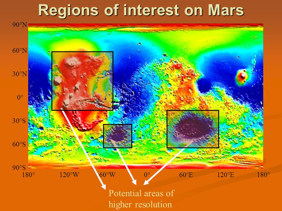 Regions of interest on Mars