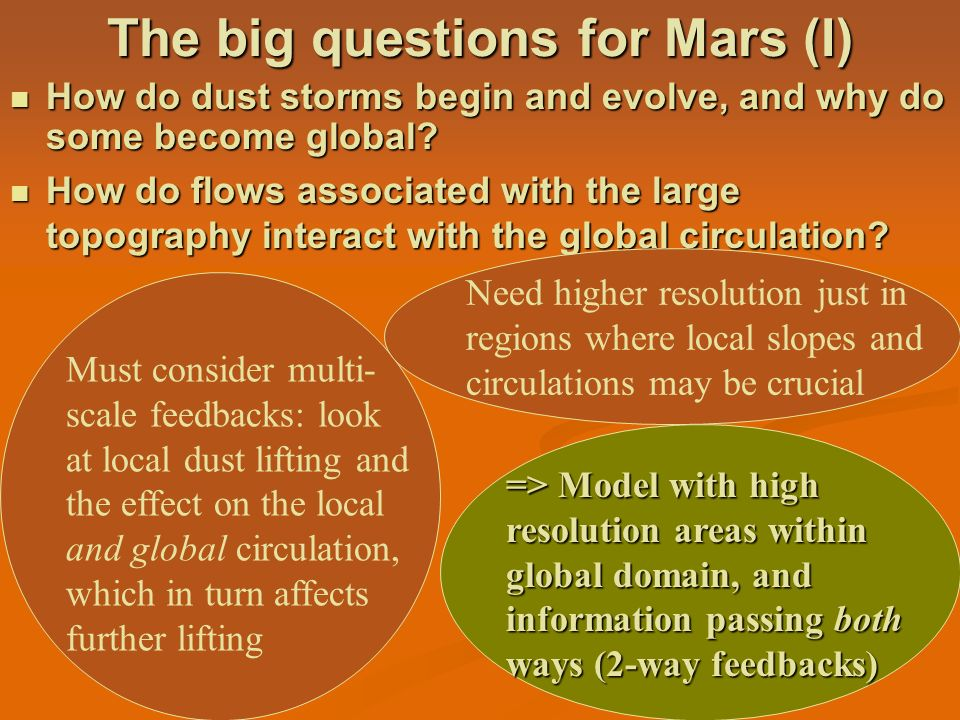 The big questions for Mars (I)
