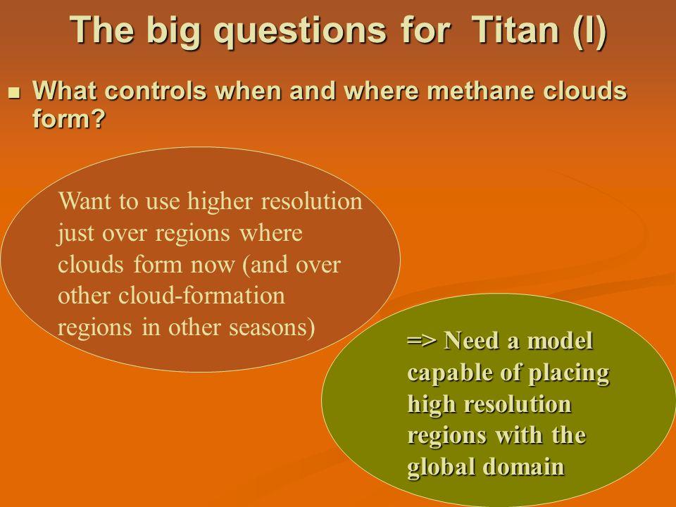 The big questions for Titan (I)