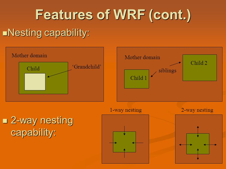 Features of WRF (cont.) Nesting capability: 2-way nesting capability: