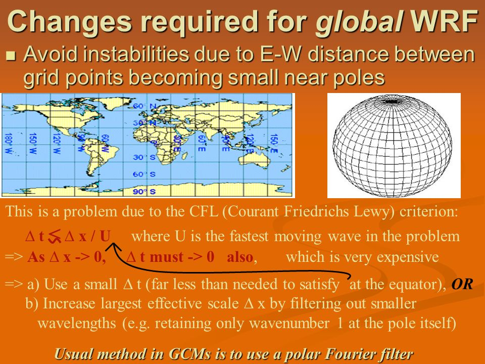 Changes required for global WRF