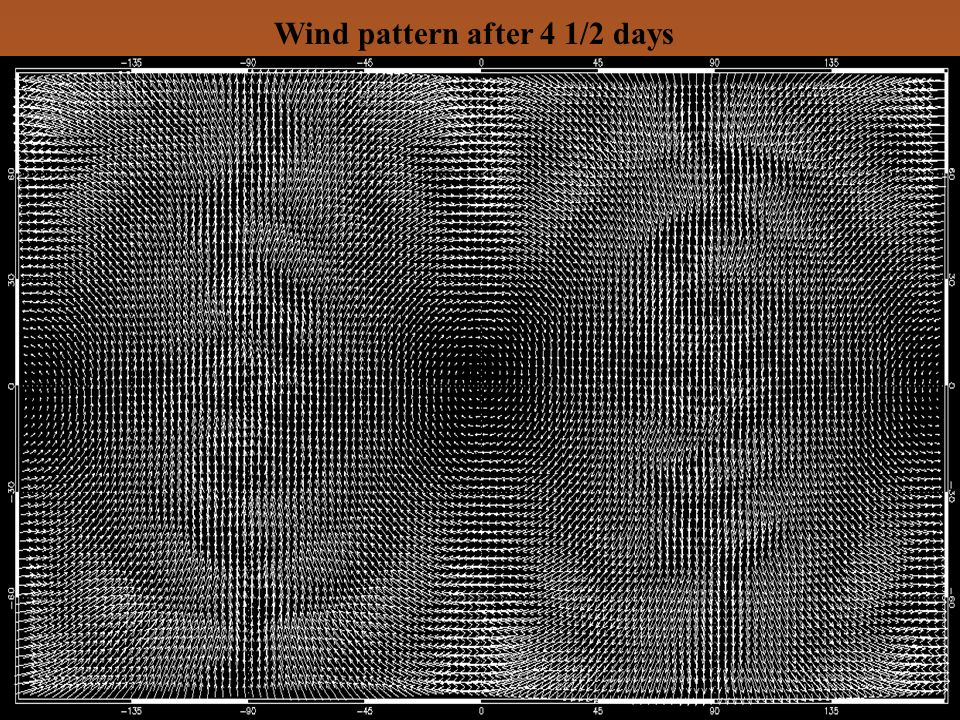 Wind pattern after 4 1/2 days