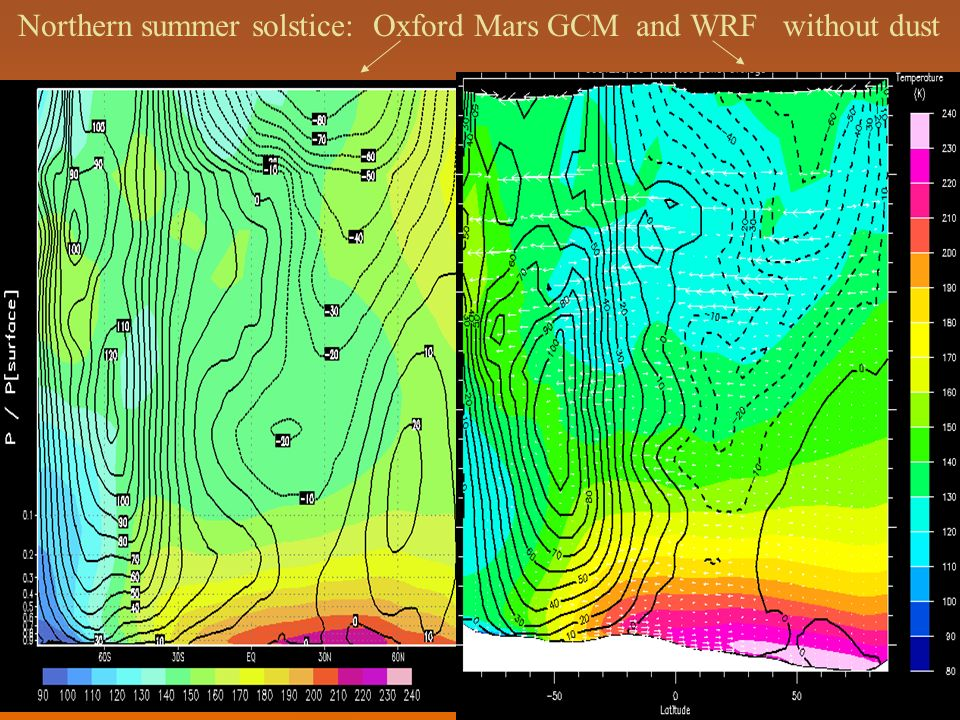 Northern summer solstice: Oxford Mars GCM and WRF without dust