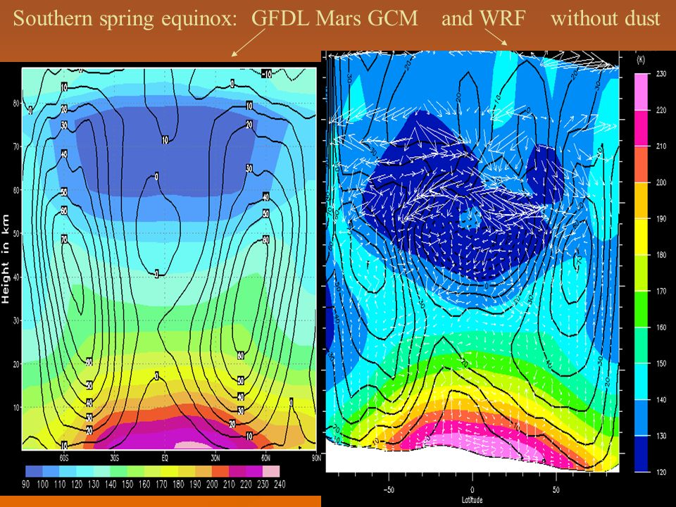 Southern spring equinox: GFDL Mars GCM and WRF without dust