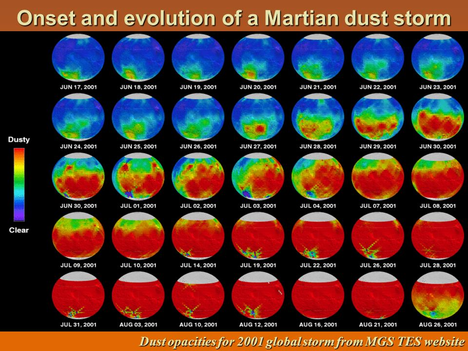 Onset and evolution of a Martian dust storm