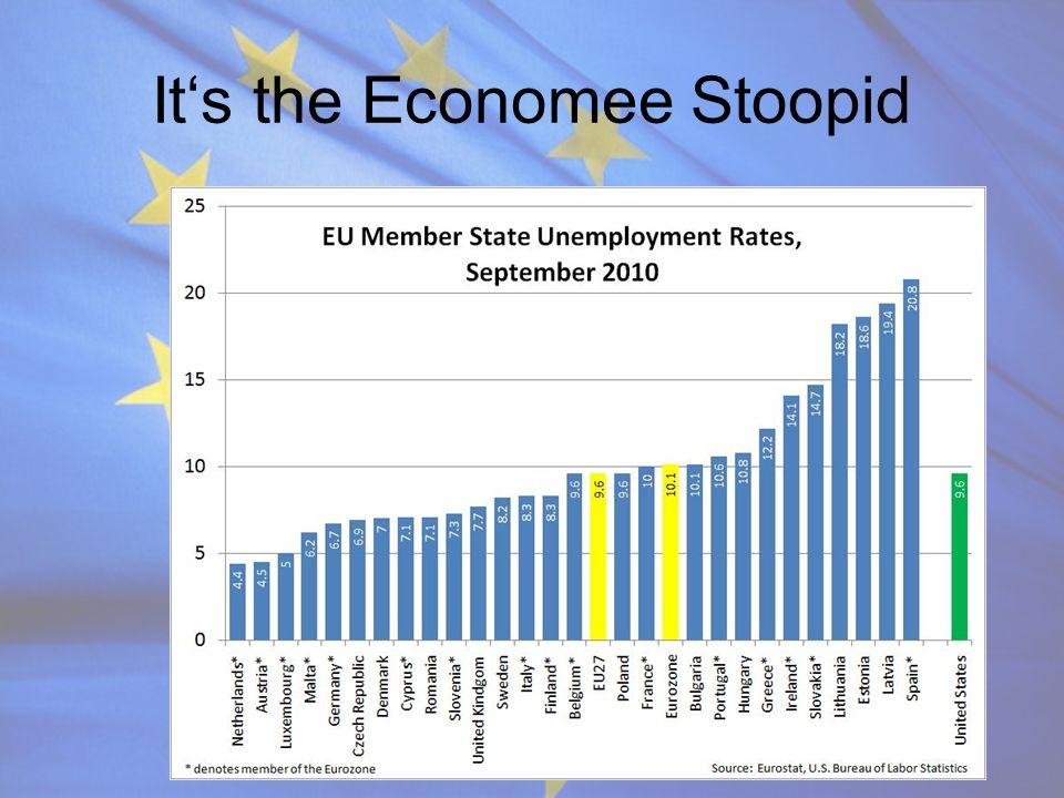 It's the Economee Stoopid