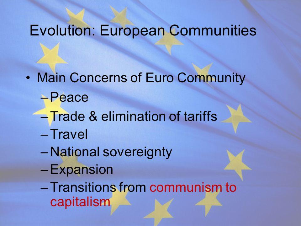 Evolution: European Communities