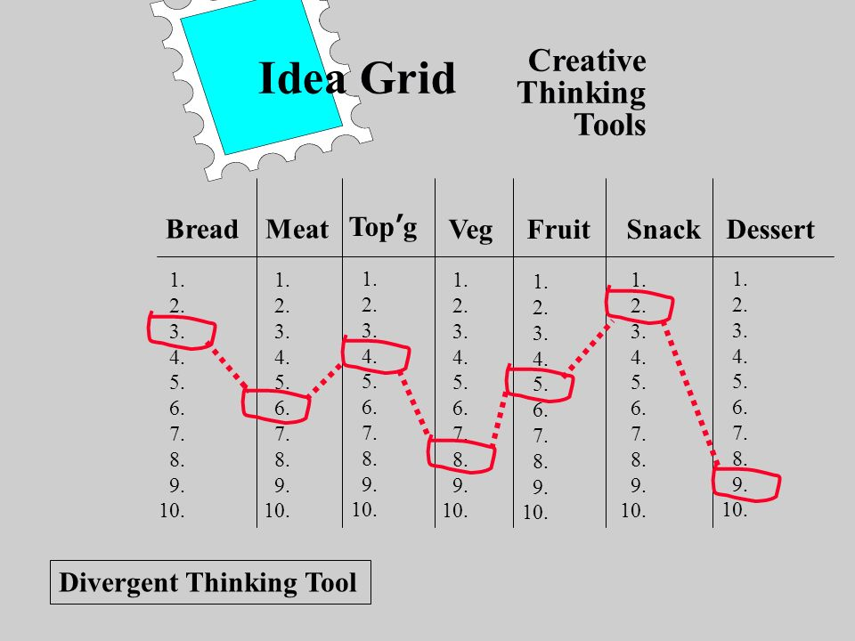 Idea Grid Creative Thinking Tools Bread Meat Top'g Veg Fruit Snack