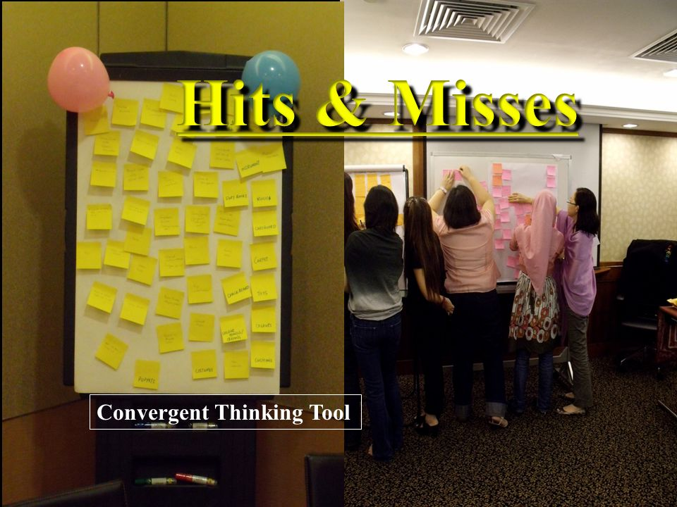 Hits & Misses Convergent Thinking Tool