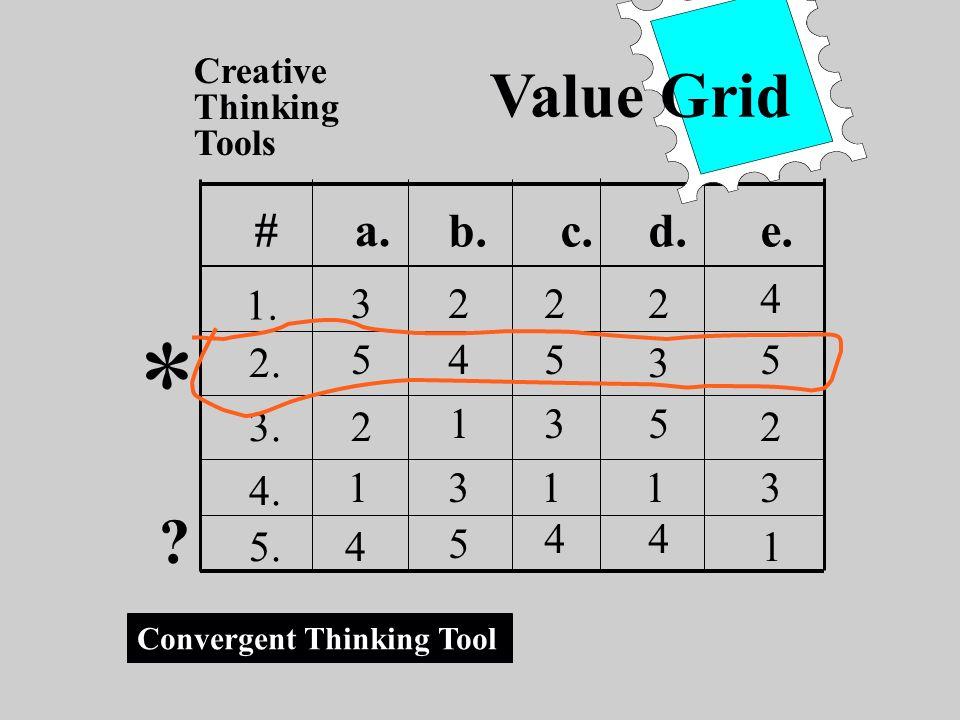 Value GridCreative. Thinking. Tools. # a. b. c. d. e. 1. 3. 2. 2. 2. 4. * 2. 5. 4. 5. 3. 5. 3. 2. 1.