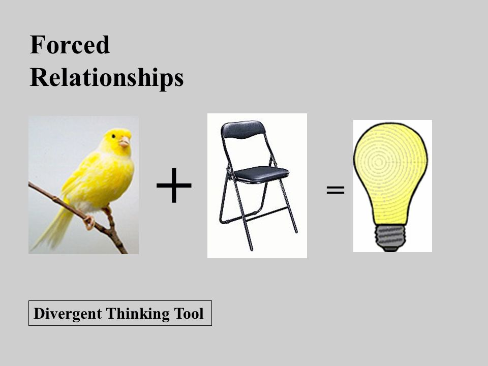 Forced Relationships + = Divergent Thinking Tool