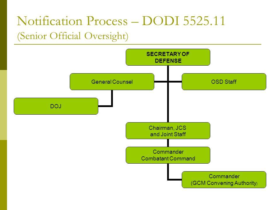 Notification Process – DODI 5525.11 (Senior Official Oversight)