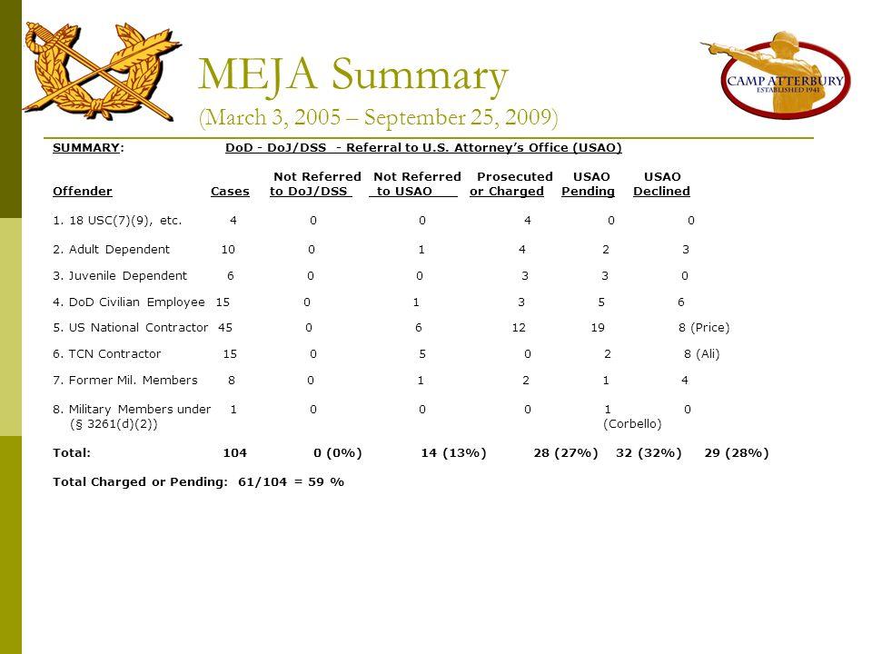 MEJA Summary (March 3, 2005 – September 25, 2009)