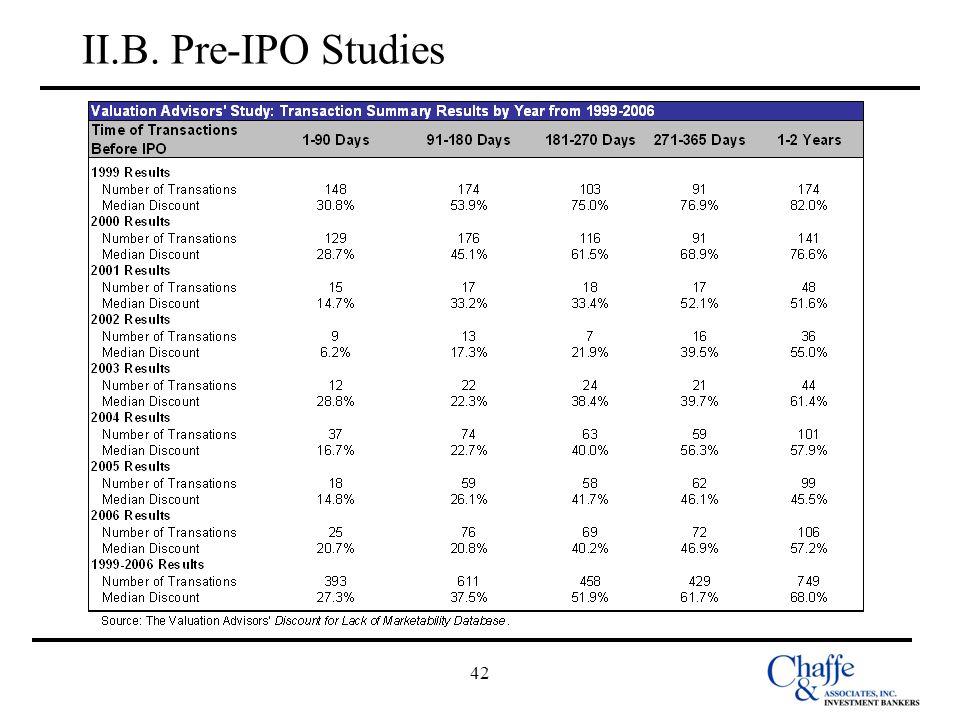 II.B. Pre-IPO Studies 42