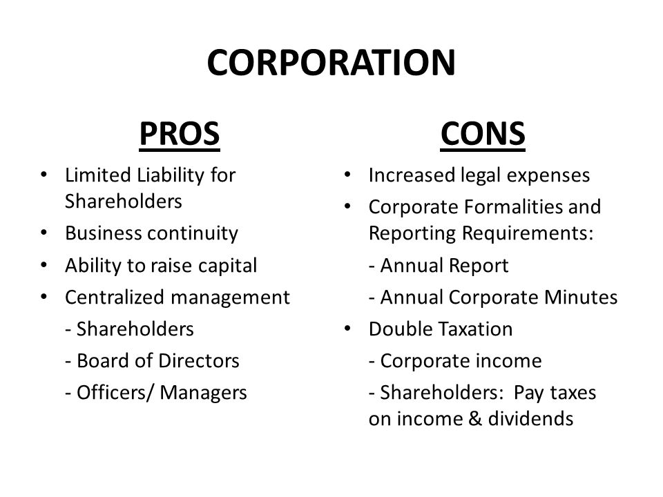 CORPORATION PROS CONS Limited Liability for Shareholders