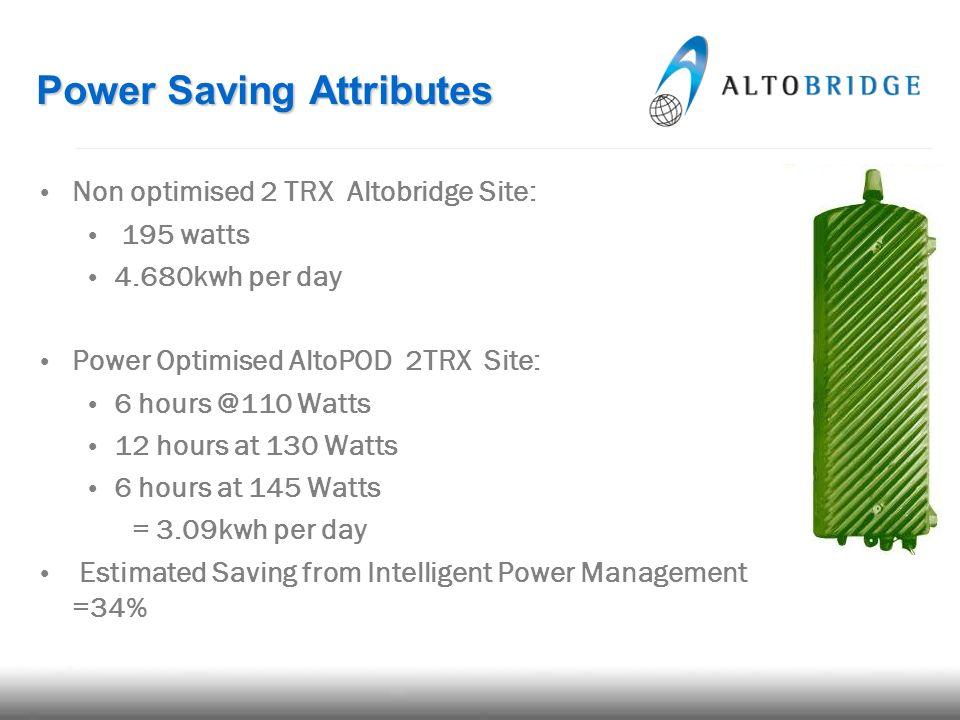 Power Saving Attributes