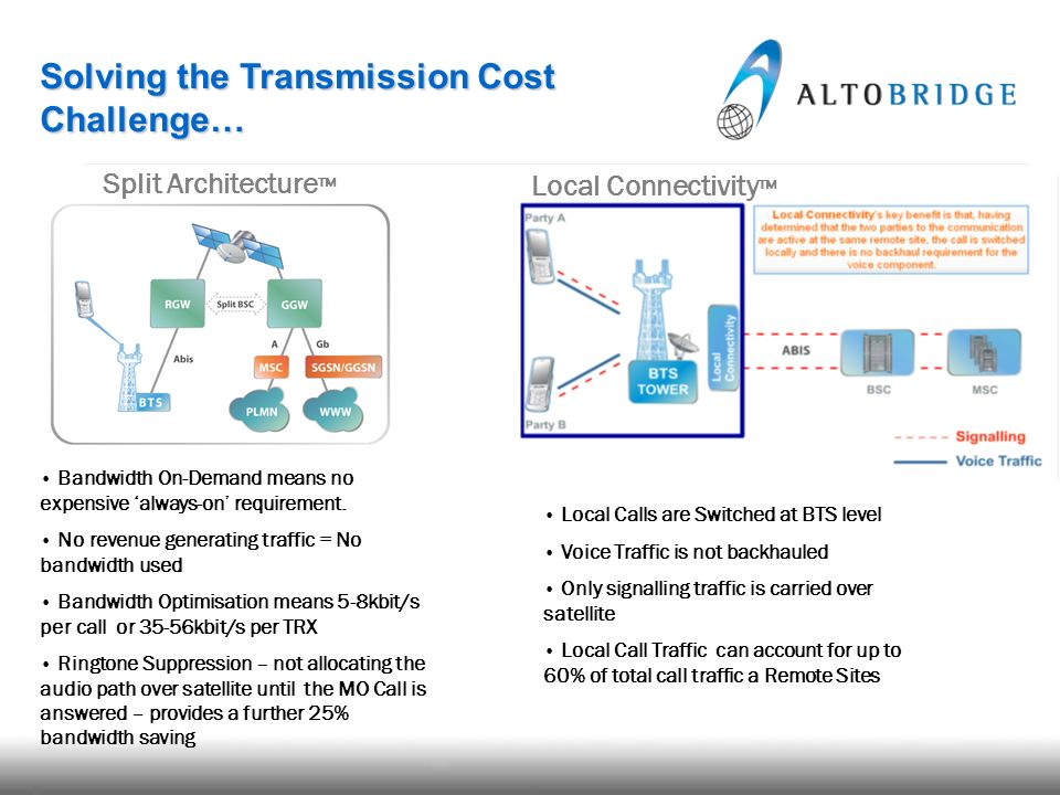 Solving the Transmission Cost Challenge…