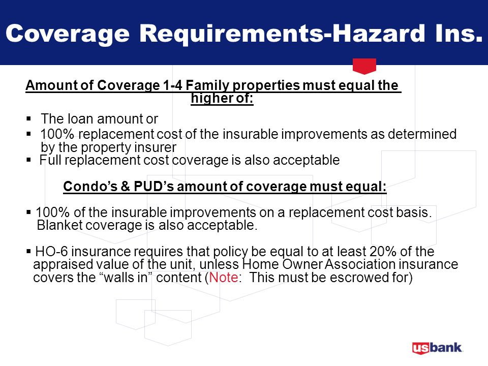 Coverage Requirements-Hazard Ins.