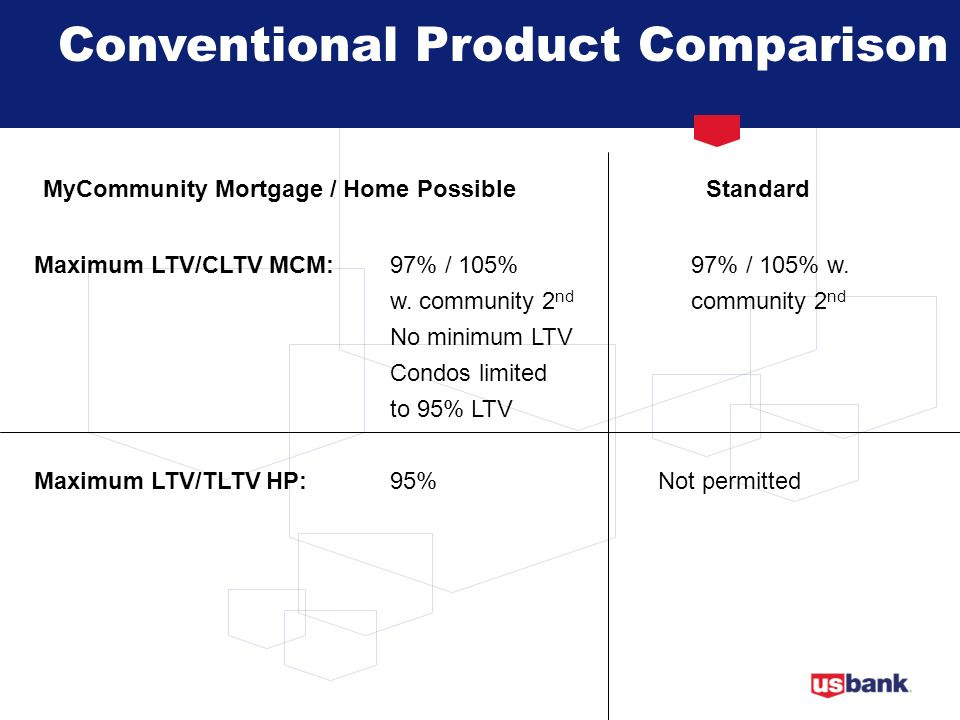 Conventional Product Comparison