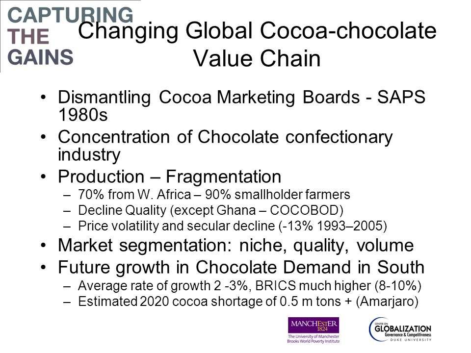Changing Global Cocoa-chocolate Value Chain