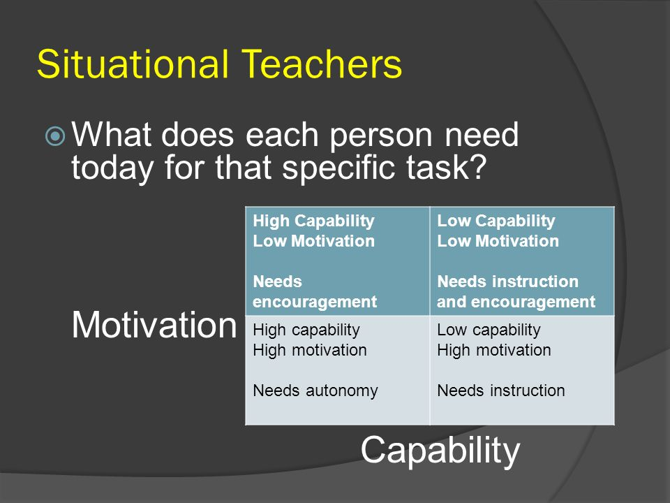Situational Teachers Motivation Capability