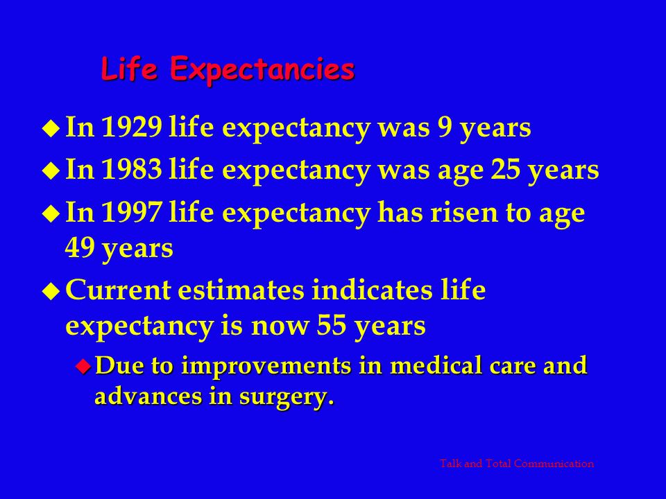 In 1929 life expectancy was 9 years