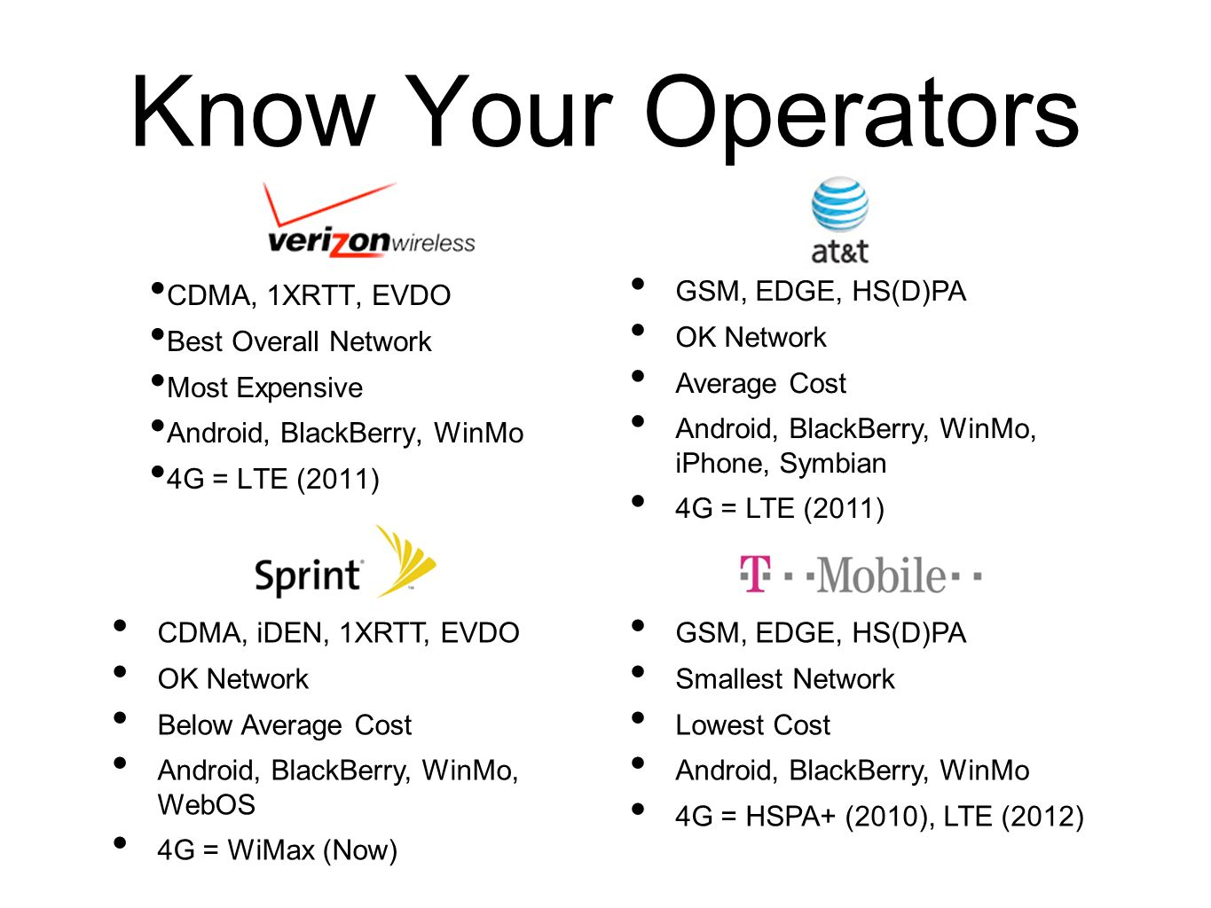 Know Your Operators CDMA, 1XRTT, EVDO Best Overall Network