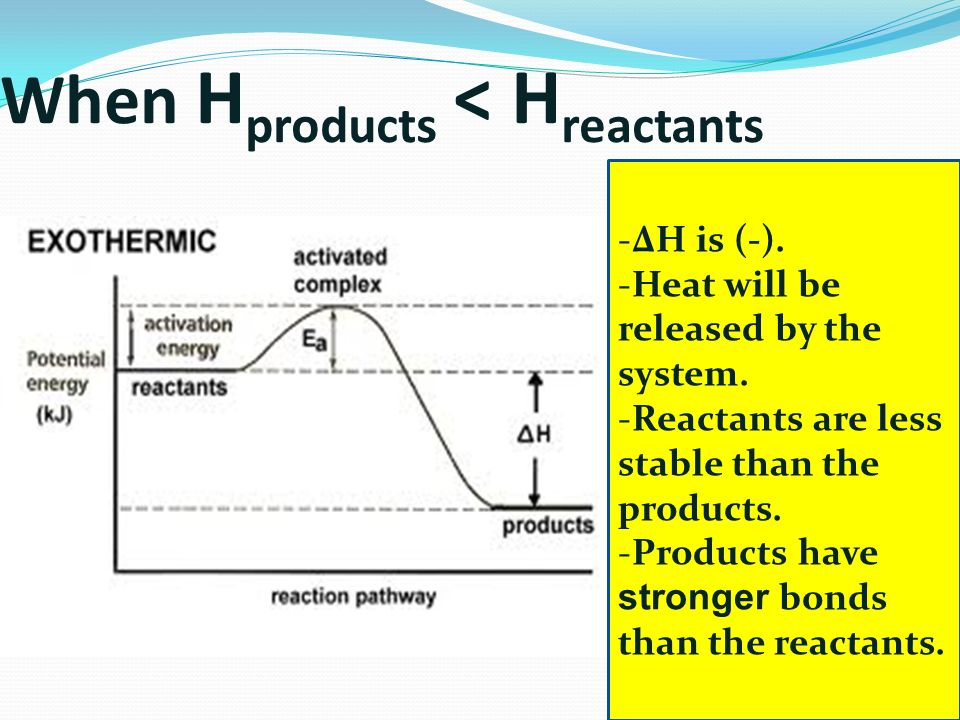 When Hproducts < Hreactants