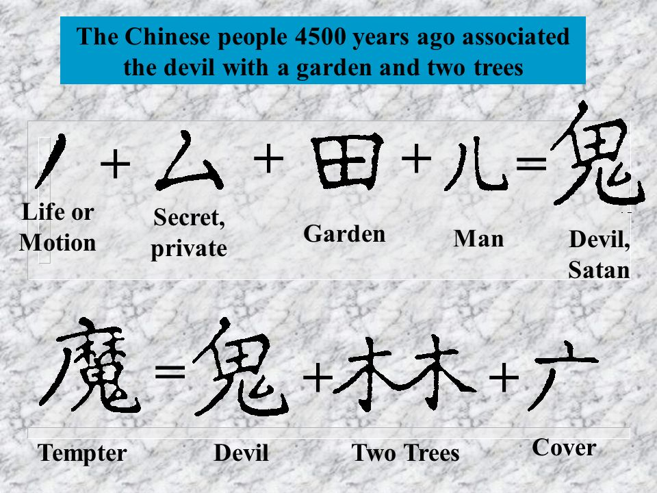 The Chinese people 4500 years ago associated the devil with a garden and two trees