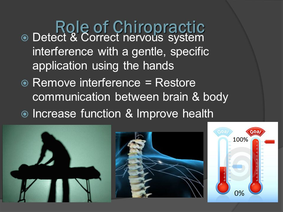 Role of Chiropractic Detect & Correct nervous system interference with a gentle, specific application using the hands.