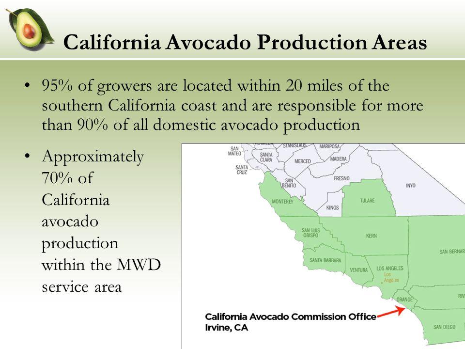 California Avocado Production Areas