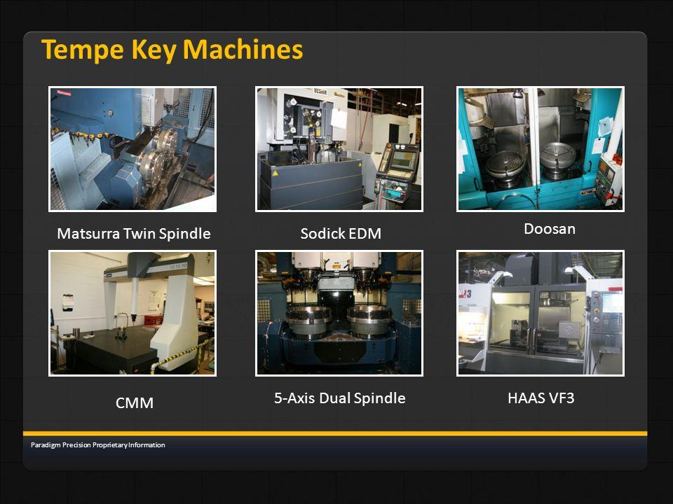 Tempe Key Machines Doosan Matsurra Twin Spindle Sodick EDM