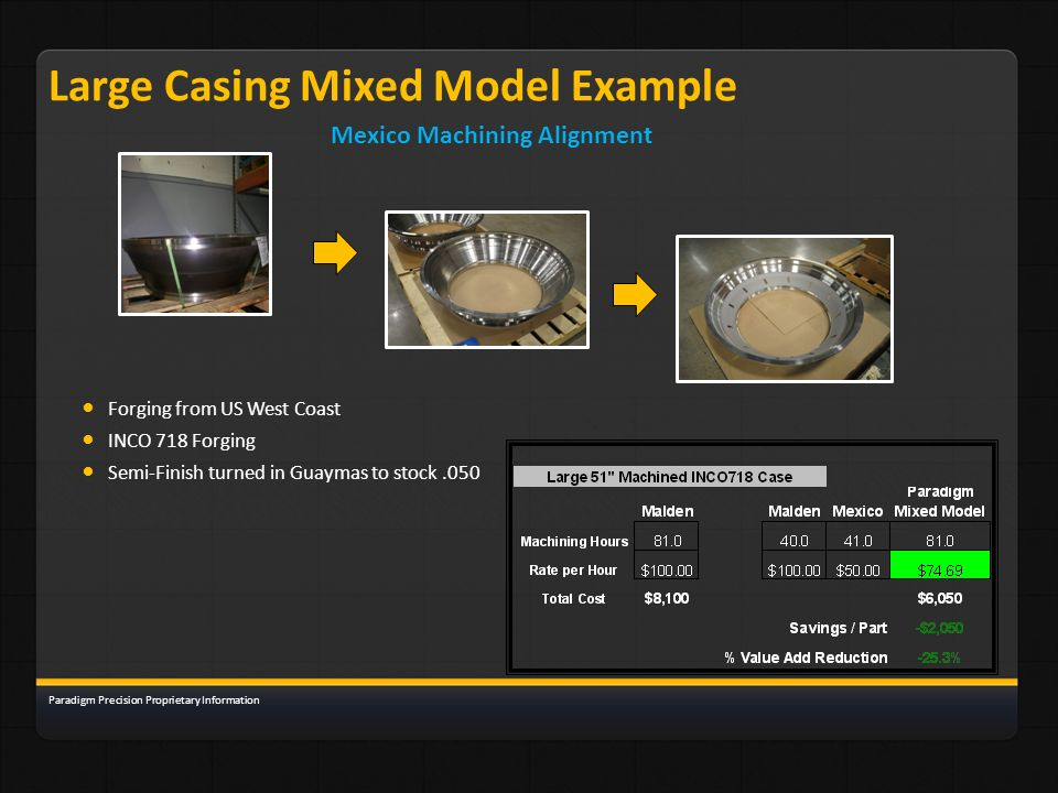 Large Casing Mixed Model Example