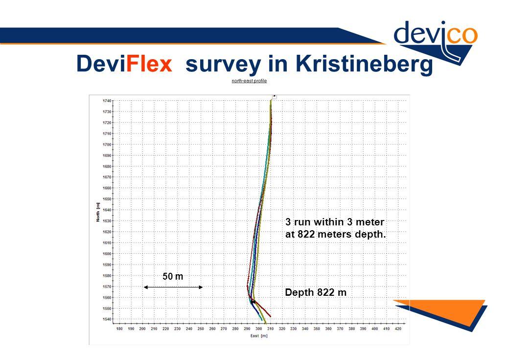 DeviFlex survey in Kristineberg