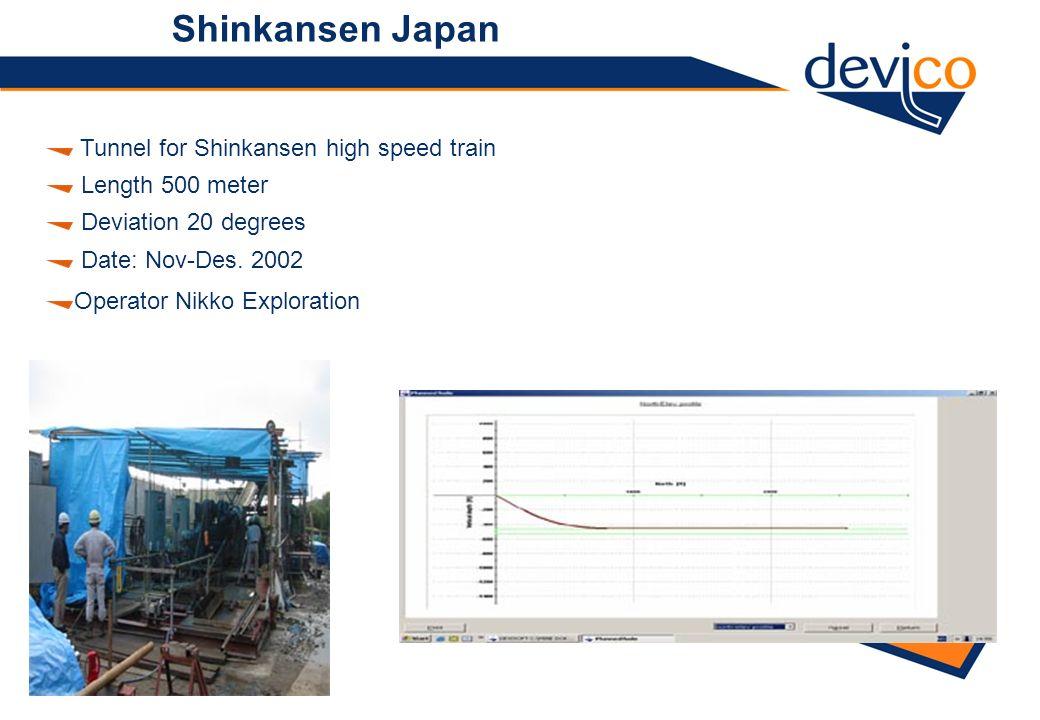 Shinkansen Japan Tunnel for Shinkansen high speed train