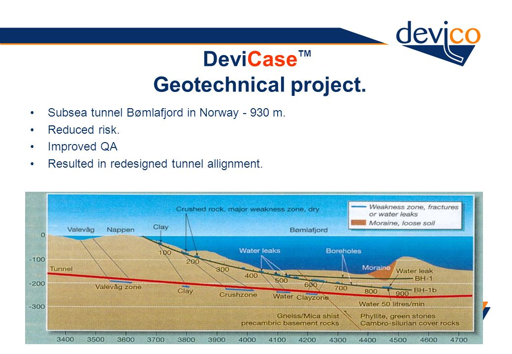 DeviCaseTM Geotechnical project.