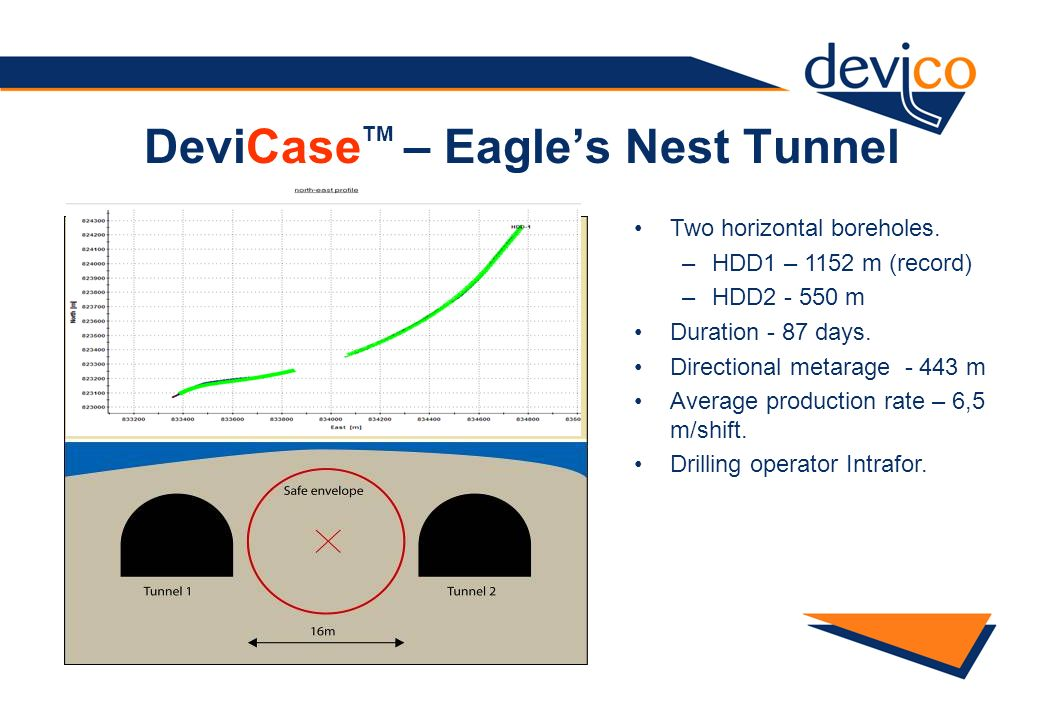 DeviCaseTM – Eagle's Nest Tunnel