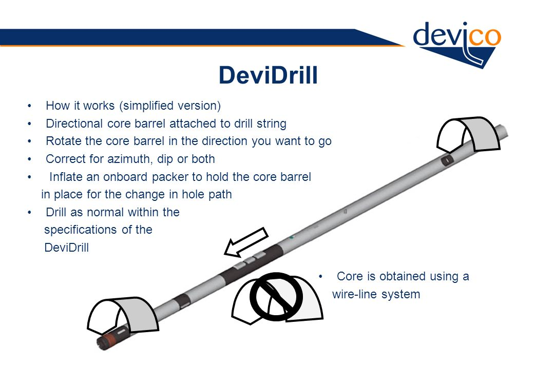 DeviDrill How it works (simplified version)