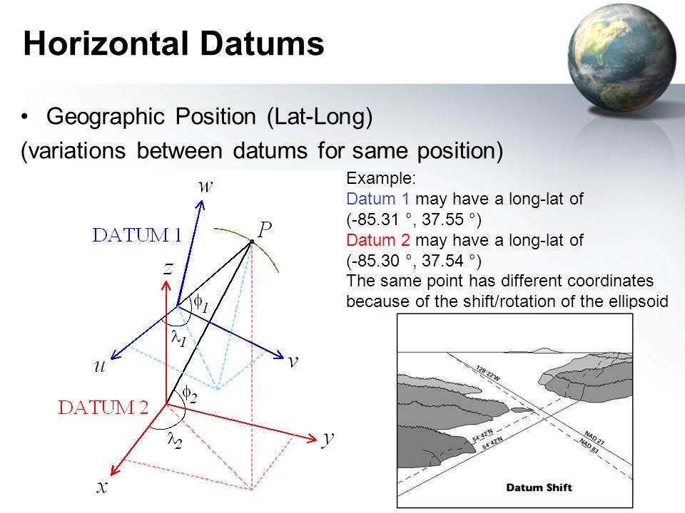 Horizontal Datums Geographic Position (Lat-Long)