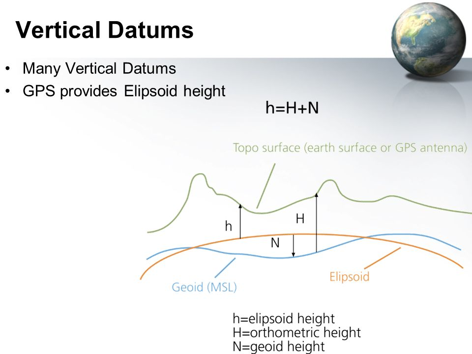 Vertical Datums Many Vertical Datums GPS provides Elipsoid height