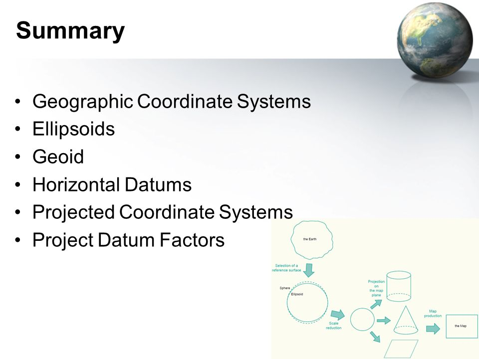 Summary Geographic Coordinate Systems Ellipsoids Geoid